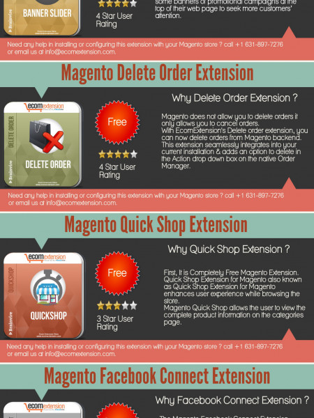 Online Magento Extension Store - EcomExtension Infographic