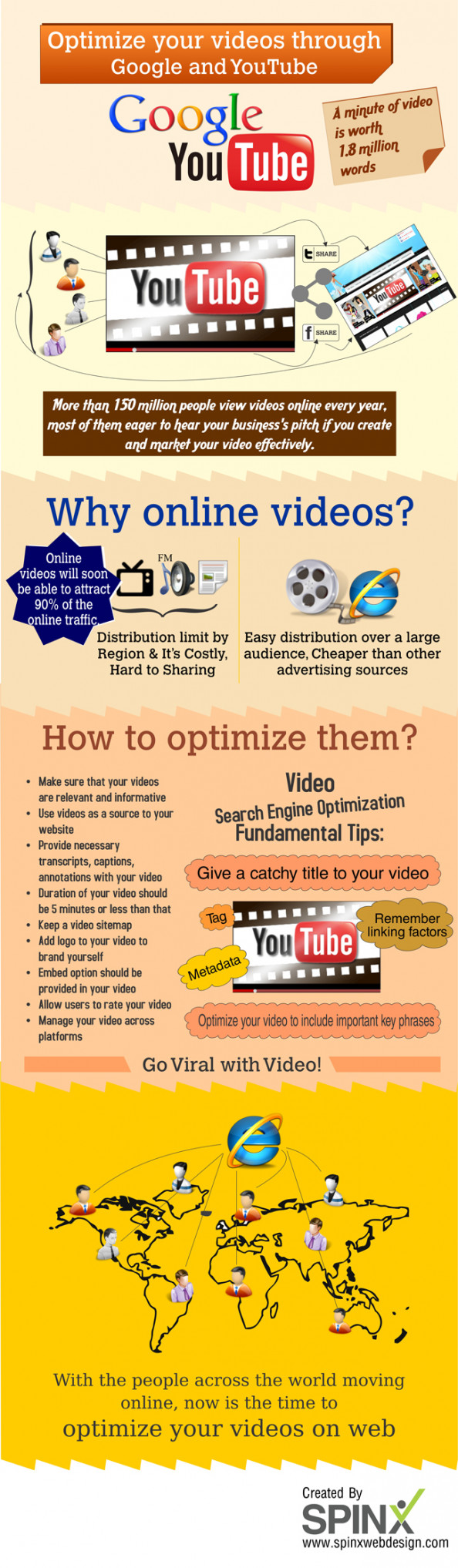 Online Video Marketing through Google and YouTube Infographic