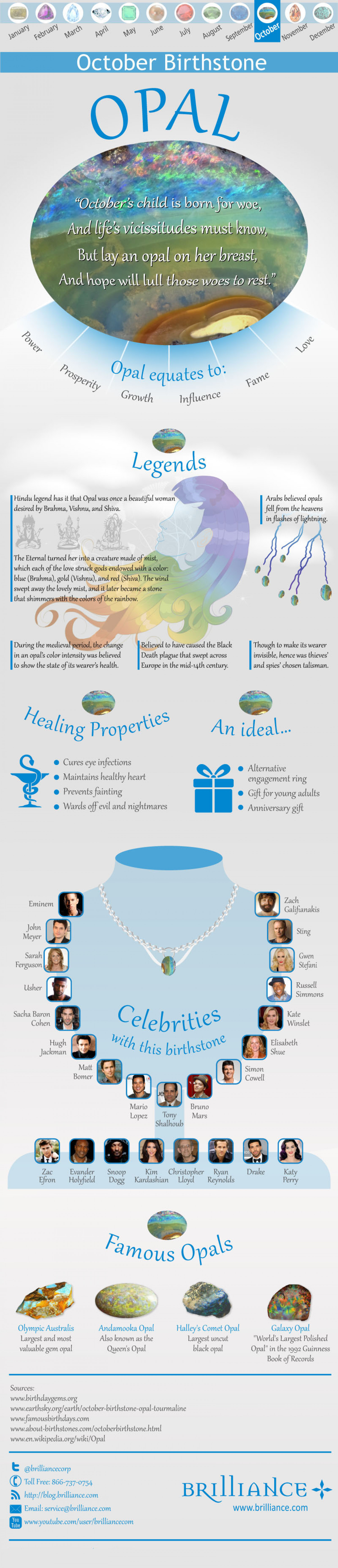 Opal, The October Birthstone Infographic