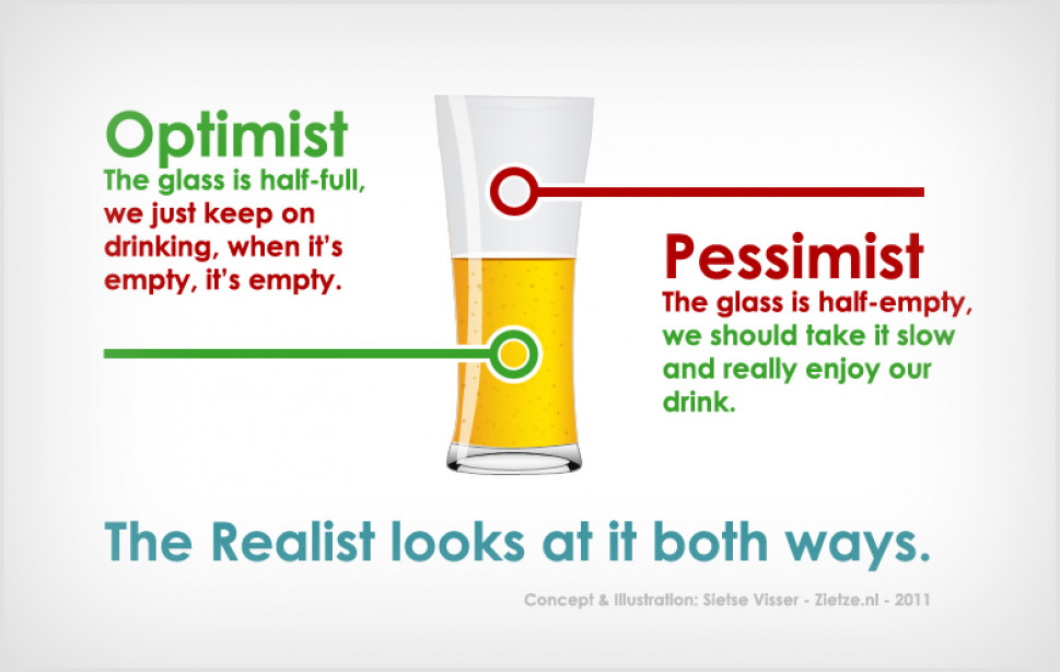 Optimist or Pessimist? Infographic
