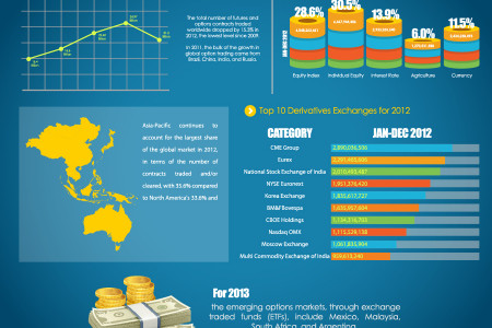 Options Market Statistics Infographic