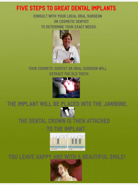 OralSurgeonIndianapolis.net explains Dental Implants Infographic
