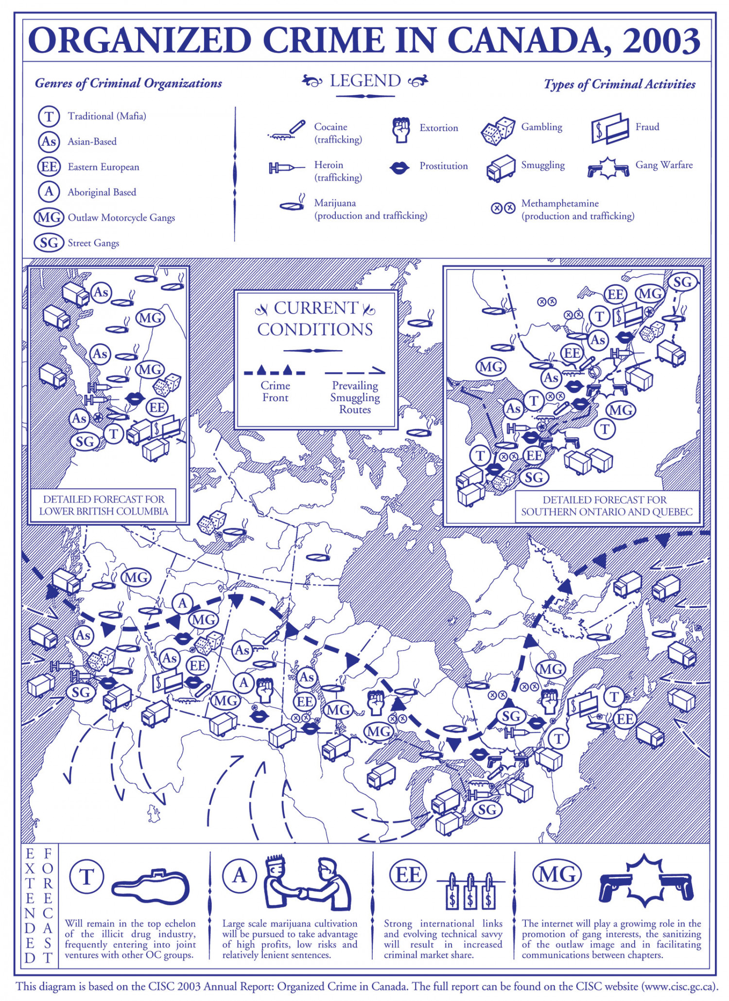Organised Crime in Canada 2003 Infographic