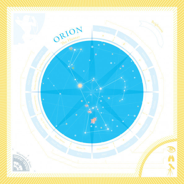 Orion Infographic