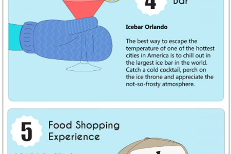 Orlando's Most Unique... Infographic