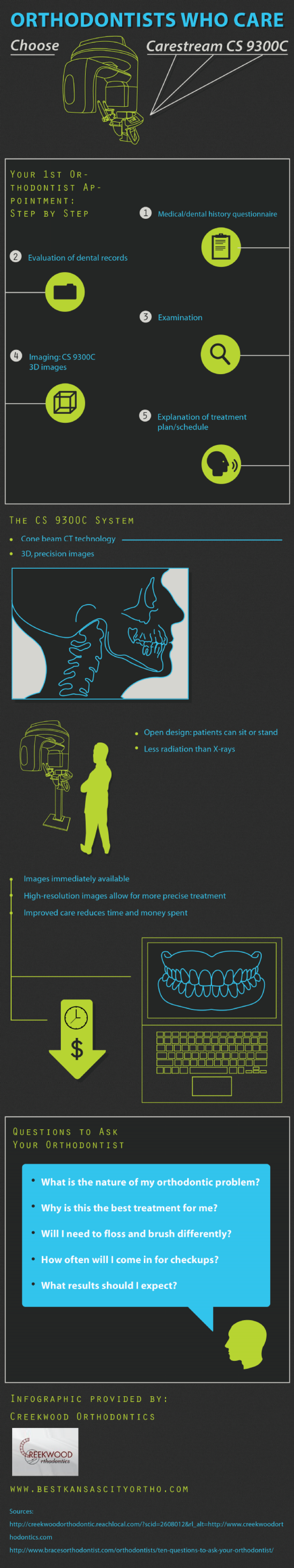 Orthodontists Who Care Choose Carestream CS 9300C  Infographic