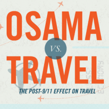 Osama vs Travel: The Post- 9/11 Effect on Travel Infographic