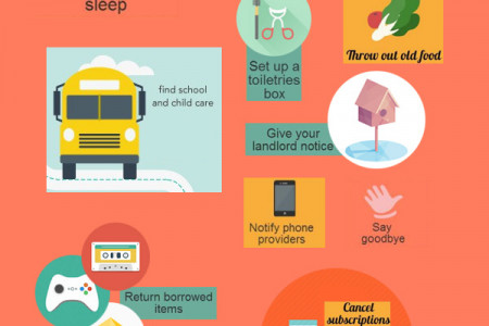 Other Important Things to Consider when Moving Infographic
