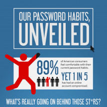 Our Password Habits, Revealed Infographic