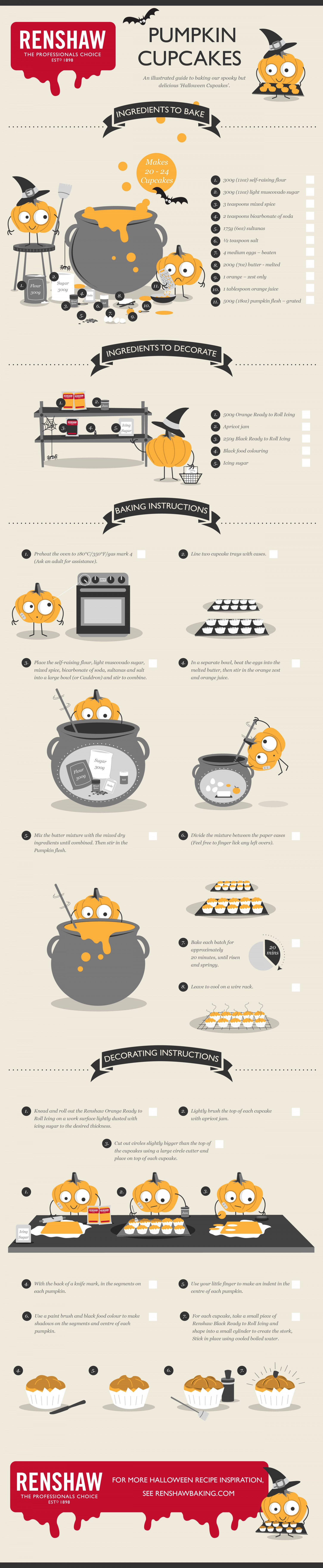 Our Spookylicious Pumpkin Cupcake Recipe Infographic