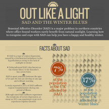 Out Like a Light: SAD and the Winter blues Infographic