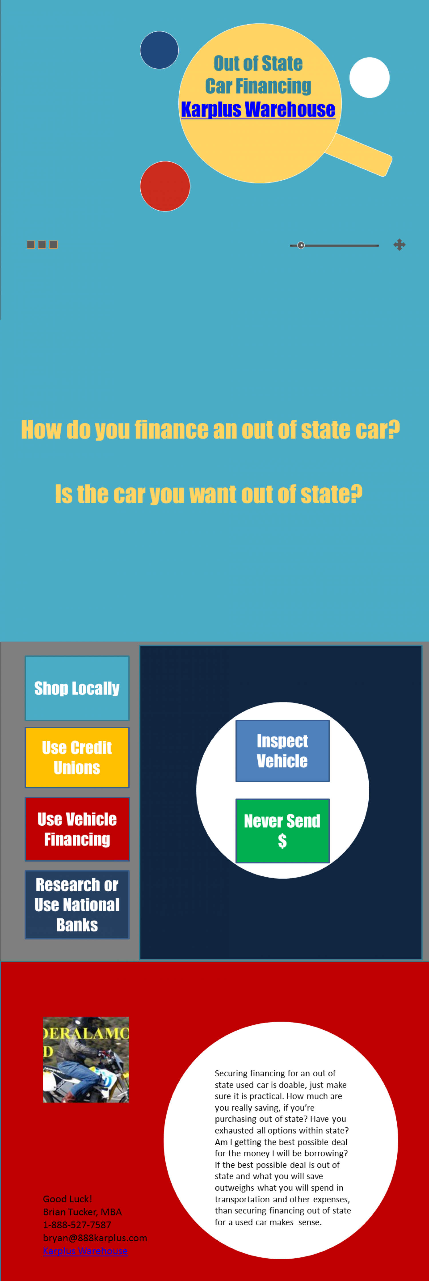 Out of State Financing | Karplus Warehouse Infographic