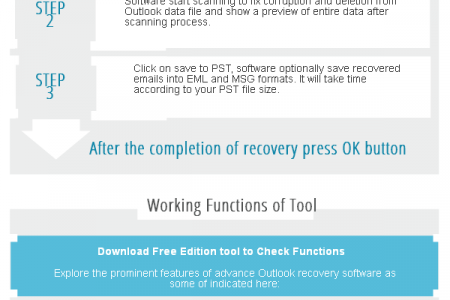 Outlook Recovery Tool to Recover Emails from Corrupt PST File  Infographic