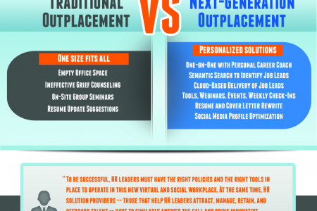 Outplacement Re-Imagined Infographic