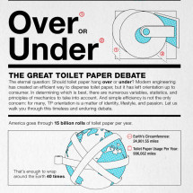 Over or Under: The Great Toilet Paper Debate Infographic
