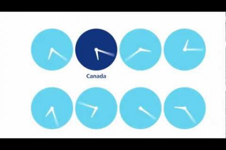 Overcoming a productivity gap to ensure a prosperous future for Canada Infographic