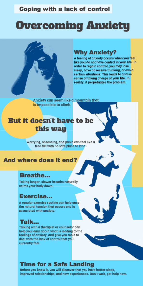 Overcoming Anxiety Infographic