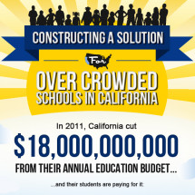 Overcrowded Schools in California & Solutions to Fix the Problem Infographic