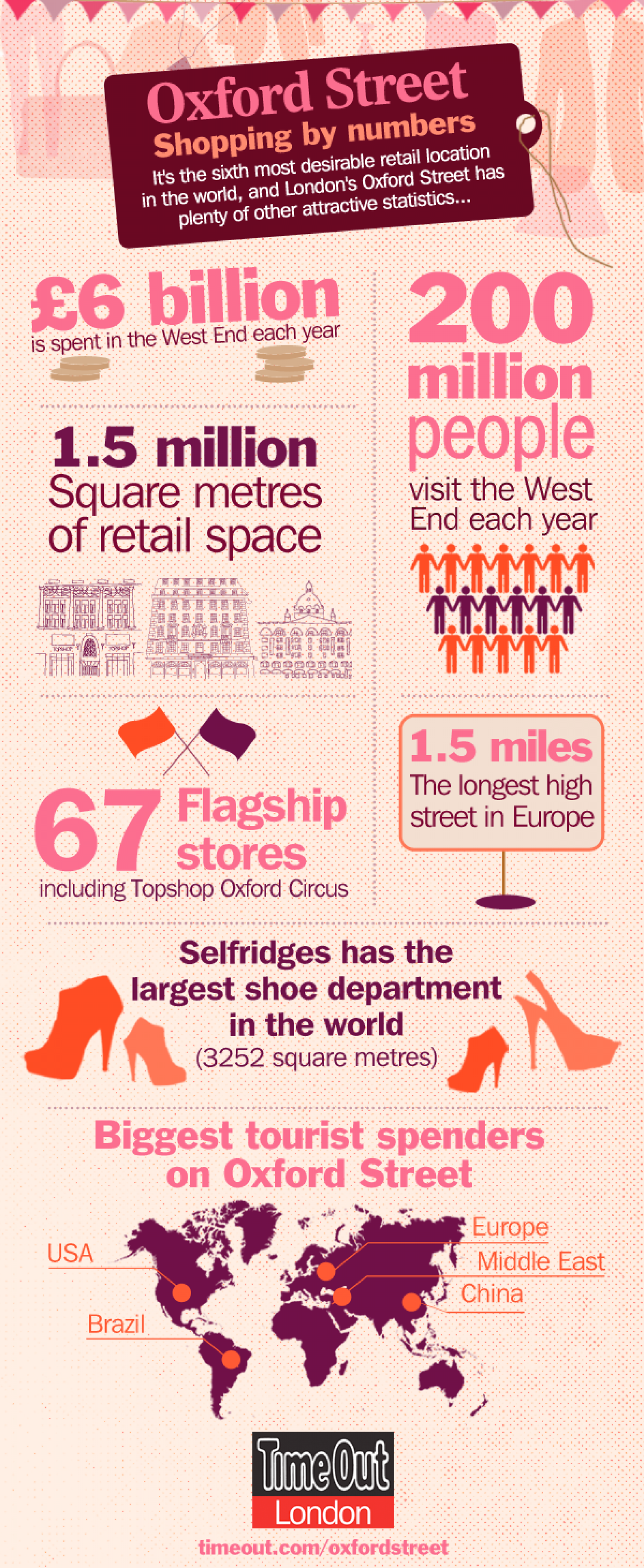 Oxford Street - Shopping by numbers Infographic