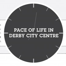 Pace of Life in Derby City Centre Infographic
