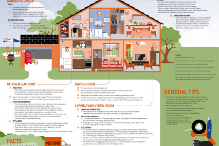 Packing Tips Room By Room Infographic
