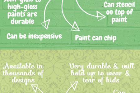 Paint Vs Wallpaper Infographic