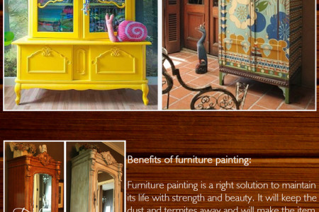 Painted Furniture is a right choice that gives an everlasting strength to it Infographic