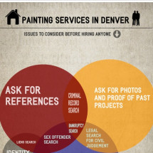 Painting Services in Denver Infographic