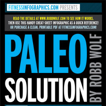 Paleo Solution Infographic