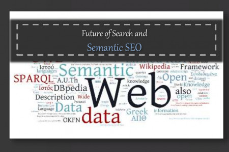 Panda 4.0, Hummingbird Update, Semantic SEO and Future of Search Infographic