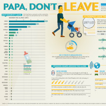 Papa, Don't Leave Infographic