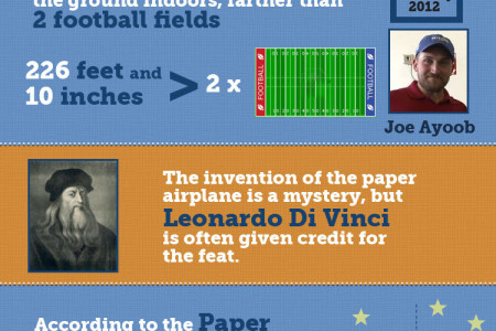 Paper Airplanes Take Flight Infographic
