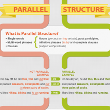 Parallel Structure Infographic