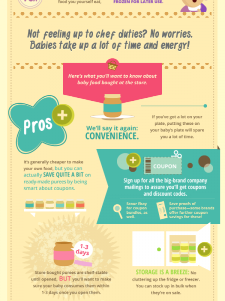 The Complete Guide to Baby Food Infographic