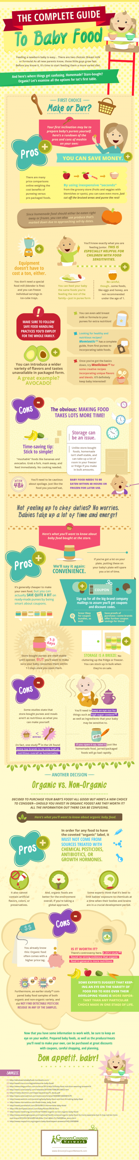 The Complete Guide to Baby Food