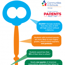 Parents Hold the Key Infographic