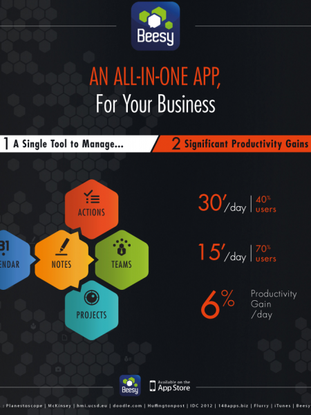 Part 3 - Beesy, an all-in-one app for your Business Infographic