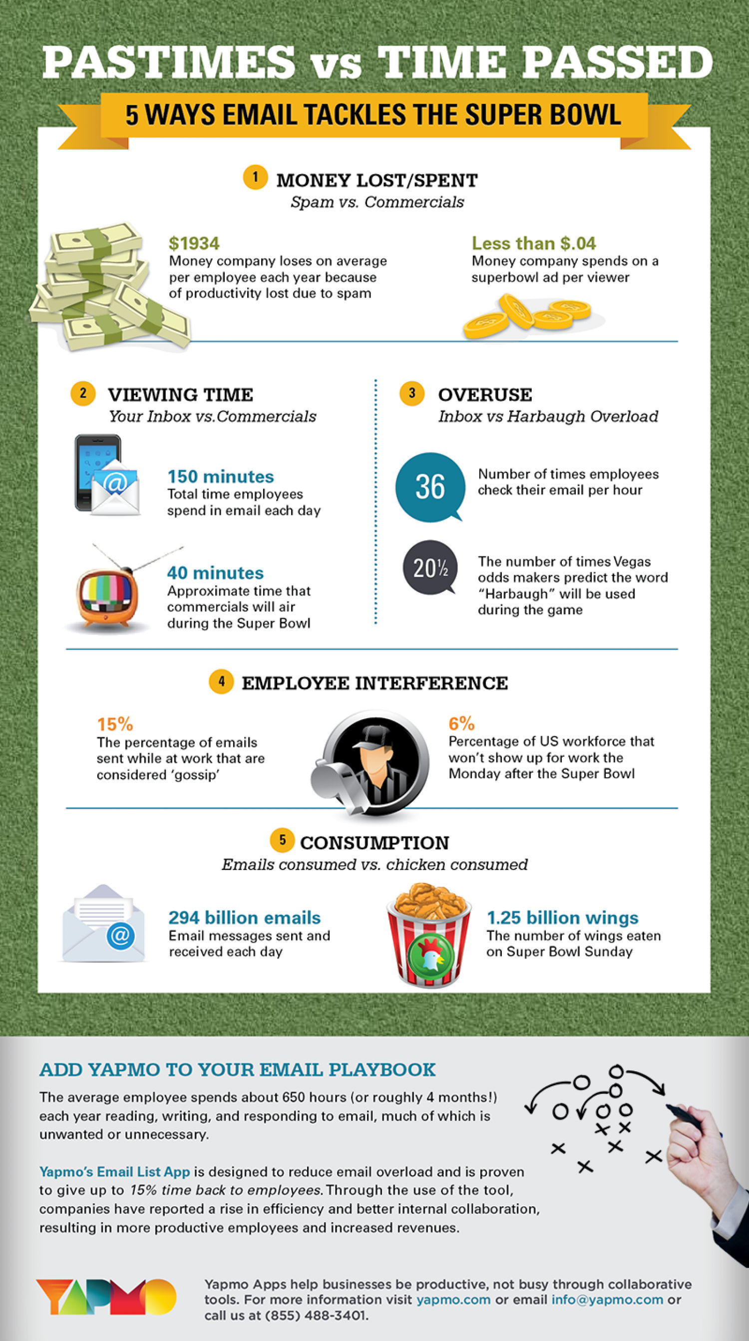 Pastimes vs. Time Passed: 5 Ways Email Tackles the Super Bowl Infographic