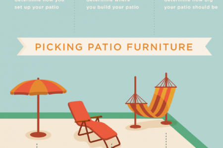 Patio Planning 101 Infographic