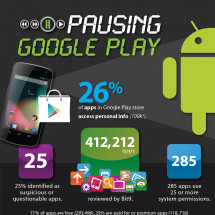 Pausing Google Play Infographic
