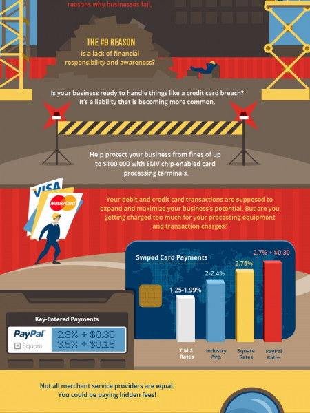 Paving the Way to Long-Term Business Success Infographic