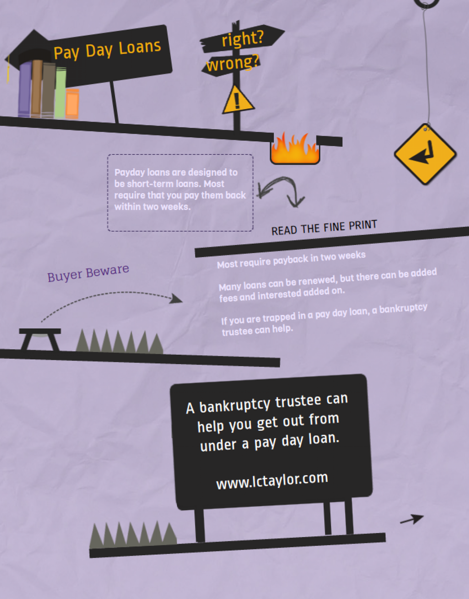 Pay Day Loans Infographic