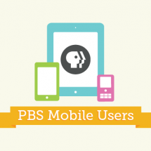 PBS Moblie Users Infographic