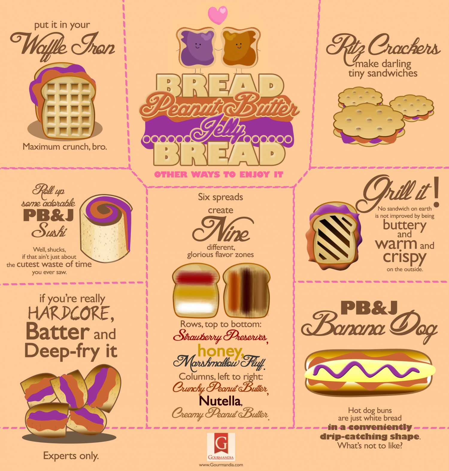 Peanut Butter and Jelly: Other Ways to Enjoy It Infographic