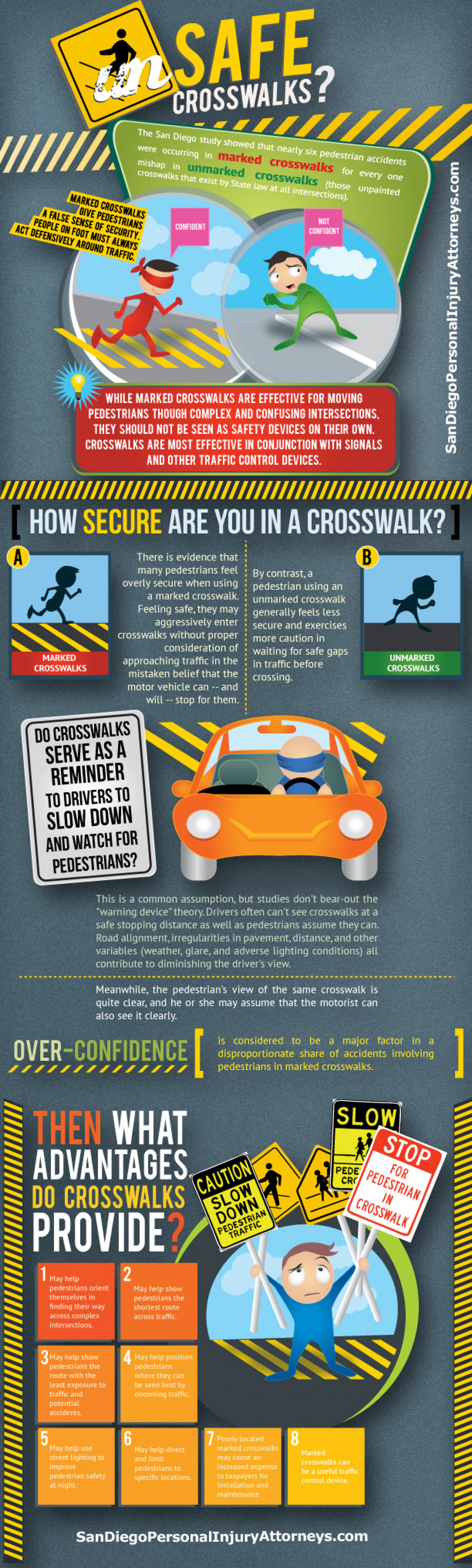 Pedestrian Safety Worse in Marked Crosswalks vs. Unmarked Infographic