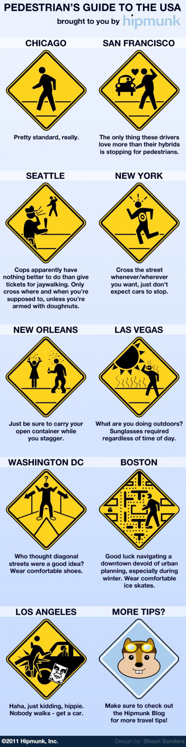 Pedestrian&#039;s Guide to the USA Infographic
