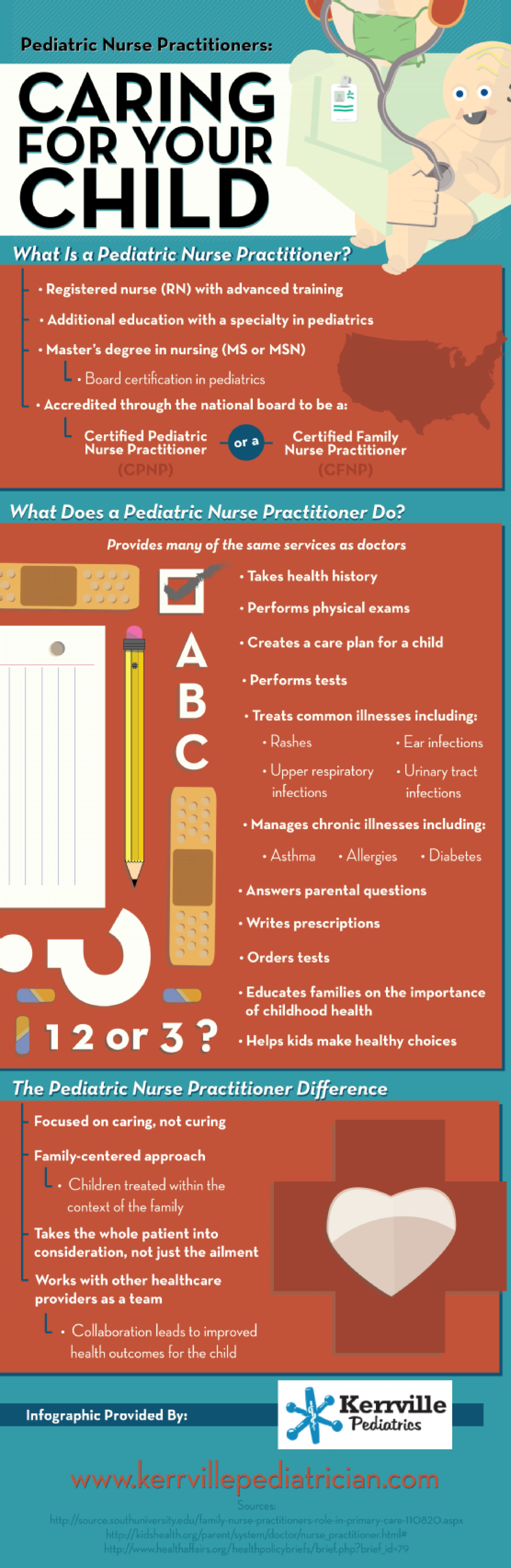 Pediatric Nurse Practitioners: Caring for Your Child Infographic
