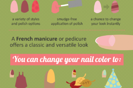 Pedicures and Manicures Infographic