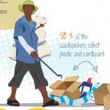 Pemulungs: The recycling people in Indonesia Infographic
