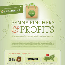 Penny Pinchers & Profits Infographic